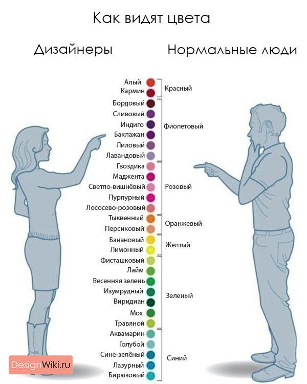 Как видит цвета дизайнер интерьеров