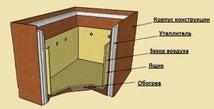Овощной ящик для установки на балконе или лоджии