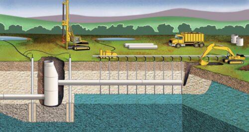 дренажные системы при грунтовых водах