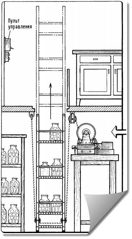 Лифт для погреба