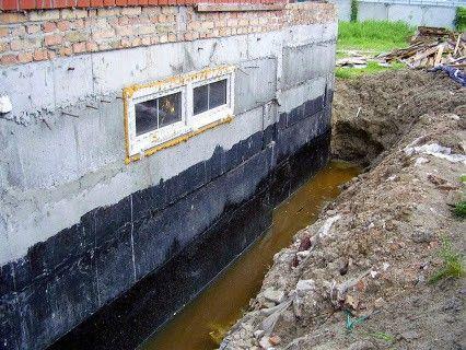 Дренажная система возле дома