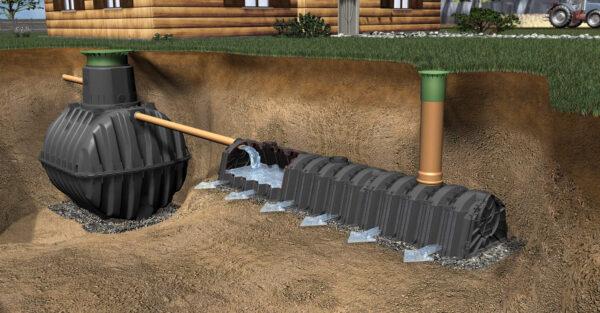 отвод сточных вод