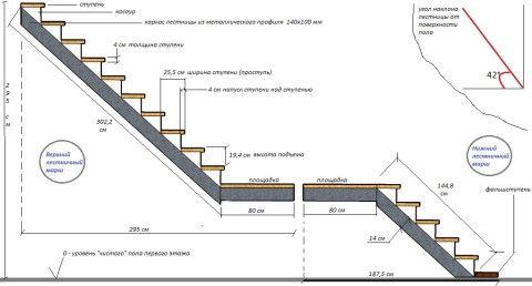 Чертёж с ориентировочными размерами маршевой лестницы