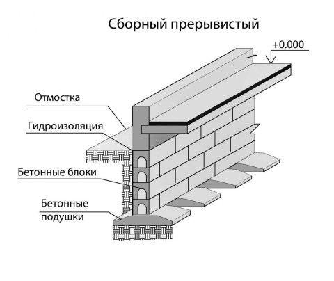 Схема подвала со сборным фундаментом