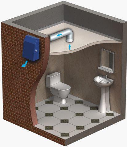 Обустройство туалета в подвале