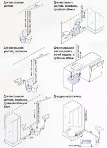 Схемы подключения сололифта к сантехническим приборам