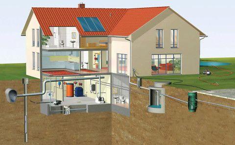 Автономный водопровод и канализация цокольного этажа дома: взаимное расположение