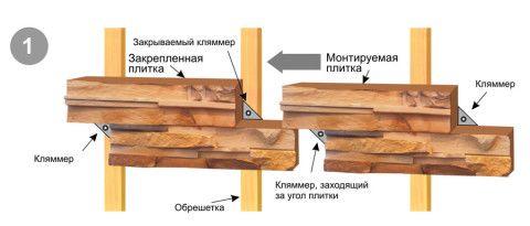 Декоративный камень для монтажа на обрешётку