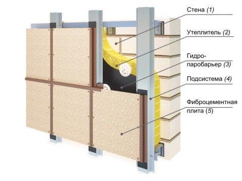 Плитка из бетона, армированного фиброй