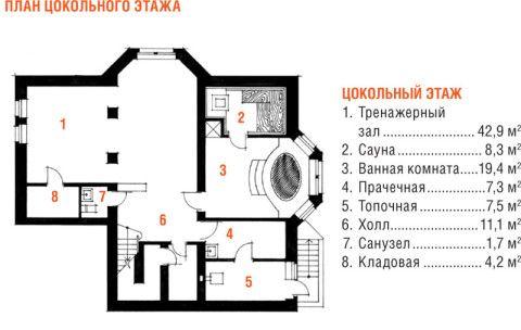 Схема домов с цокольным этажом