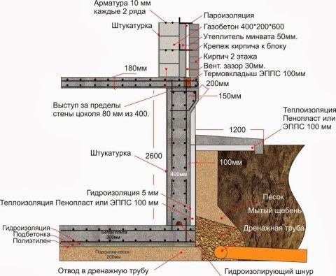 Схематичный разрез монолитного цокольного этажа