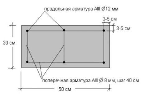 Сечение каркаса и его расположение в армопоясе