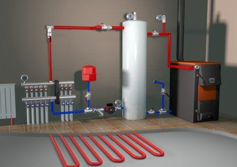 Установка котла для отопления и водоснабжения