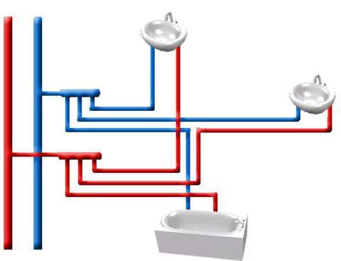 Лучевая схема подключения приборов