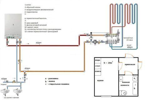 Традиционный газовый котел подключен к коллектору теплого пола через смесительный узел