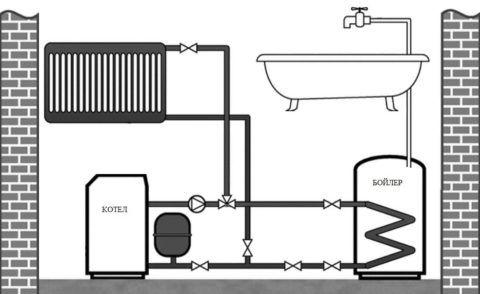 Принципиальная схема отопления и ГВС с бойлером косвенного нагрева