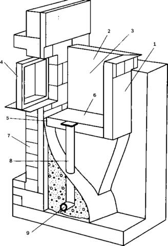 Схема приямка