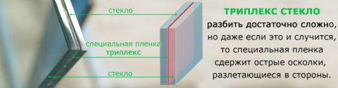 Триплекс –отличная замена решетке на окнах