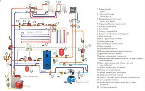 Схема водоснабжения котла на твердом топливе, с бойлером косвенного нагрева