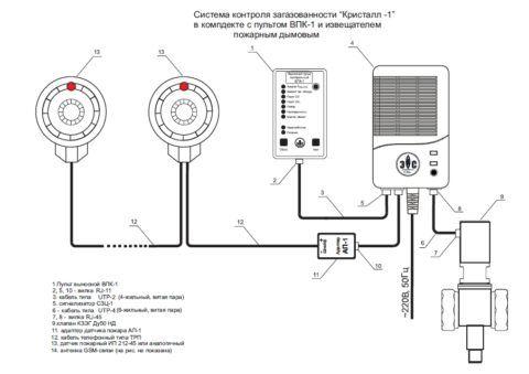 Устройство системы контроля загазованности
