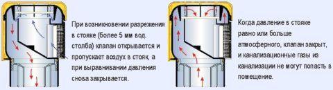 Устройство вакуумного клапана