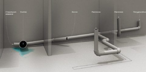 Гребенка с отводами для подключения сантехники