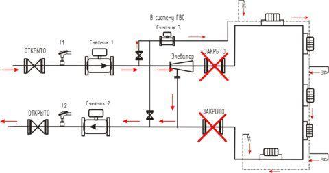 Тупиковая разводка ГВС: вода нагревается только при ее разборе