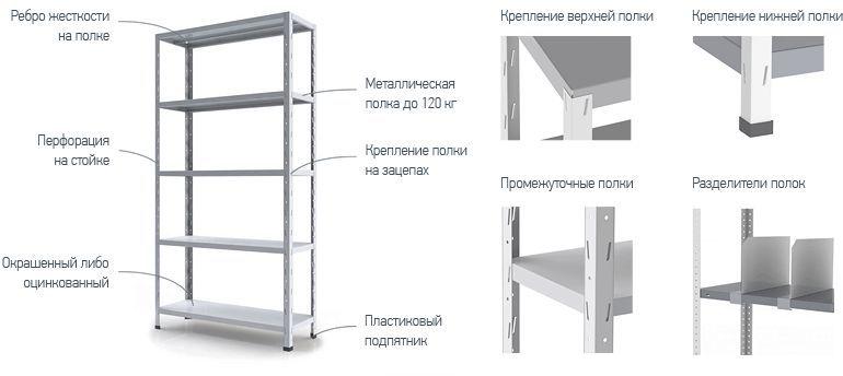 Схема сборки металлической модели