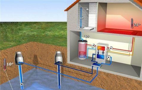 Схема теплообмена с грунтовыми водами