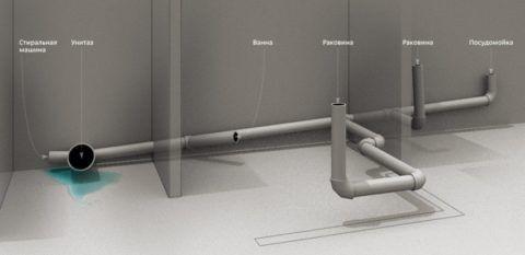 Стояк и отвод для унитаза имеют диаметр 100 (110) мм, прочие трубы — 50 мм