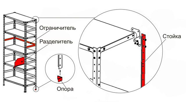Узлы соединения стеллажа