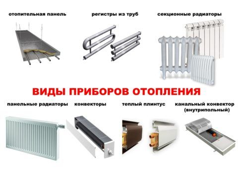 Нам предстоит знакомство с современным рынком отопительного оборудования