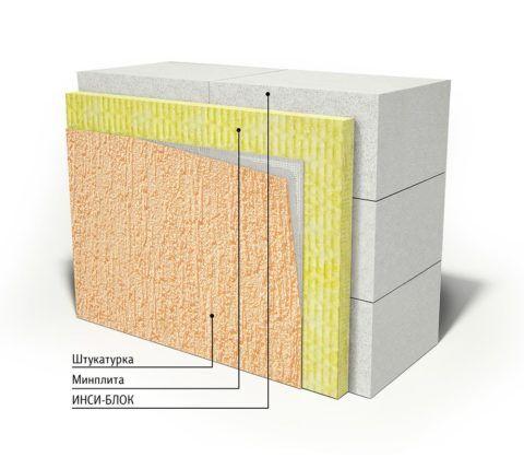 Схема монтажа тёплого штукатурного фасада