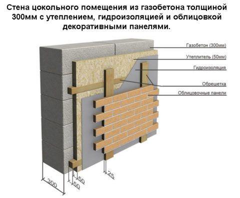 Структура утепляемой пеноблочной стены