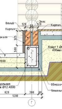 Одинаковая ширина цоколя и бревенчатой стены